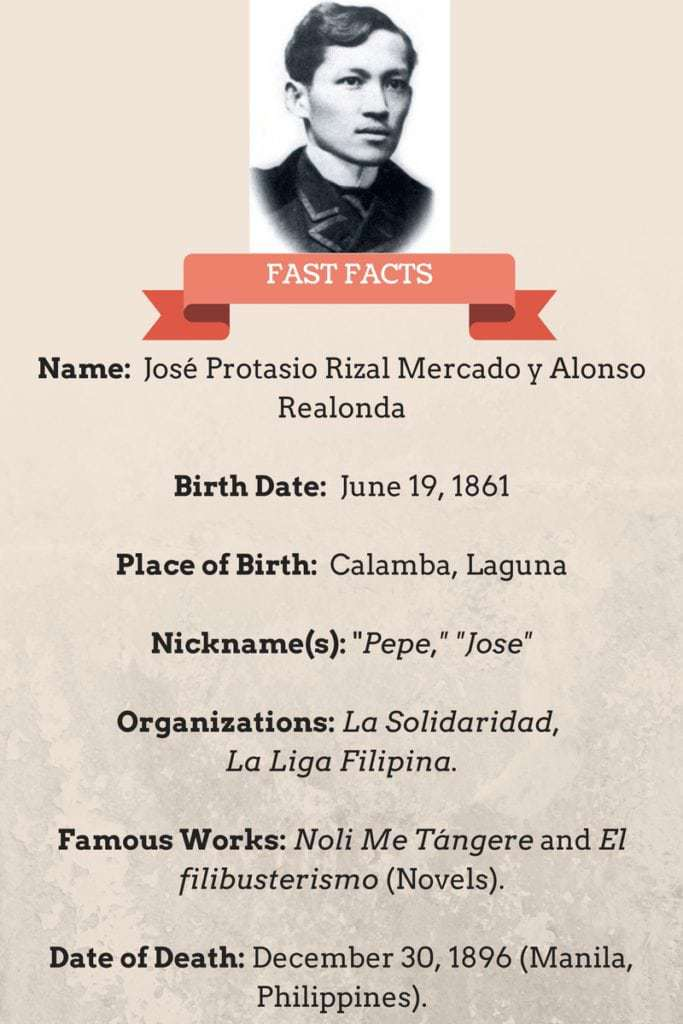 Facts About Jose Rizal