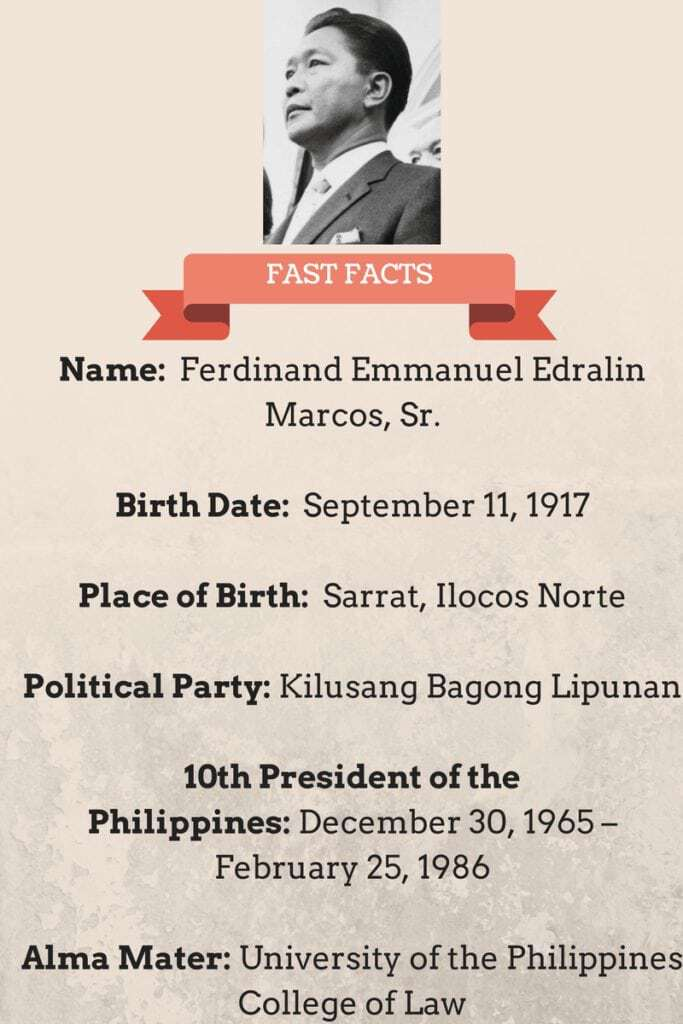 fast-facts-ferdinand-marcos
