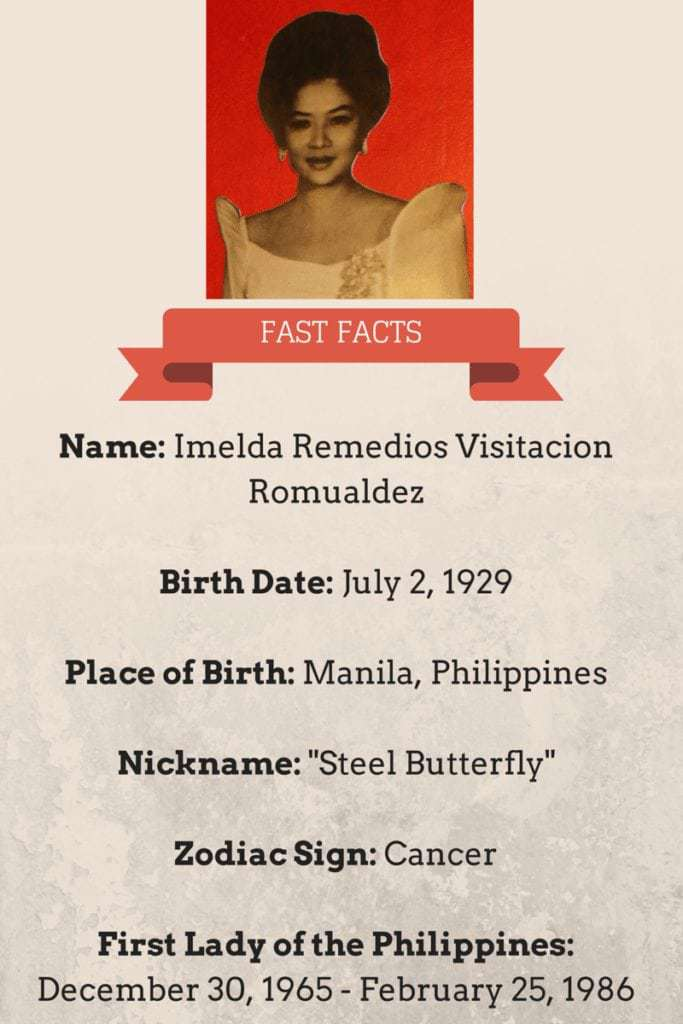 Facts about Imelda Marcos