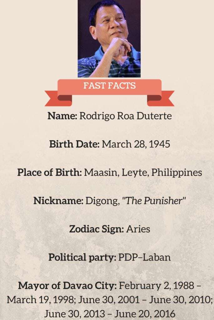 Rodrigo Duterte 25 Facts About The 16th Philippine President