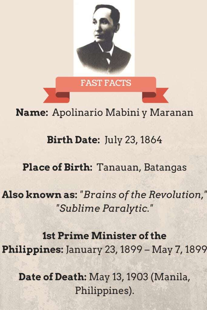 Facts About Apolinario Mabini