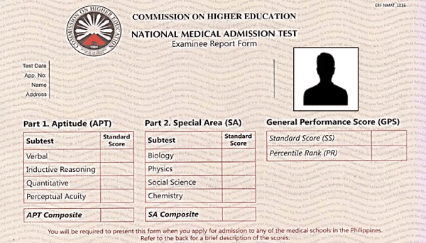 NMAT Examinee Report Form