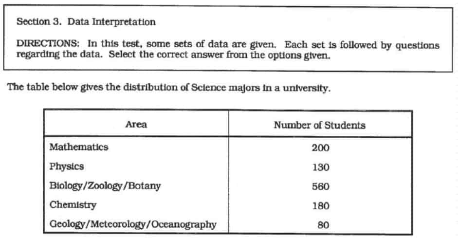 nmat reviewer data interpretation