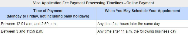 US visa payment procesing time for BPI