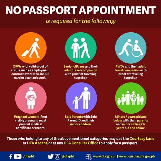 DFA Courtesy Lane: Who are Exempted from Passport Appointment?