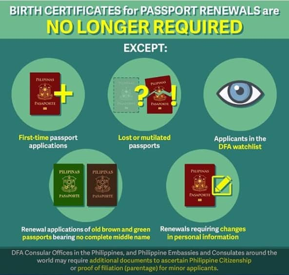 philippine passport without birth certificate