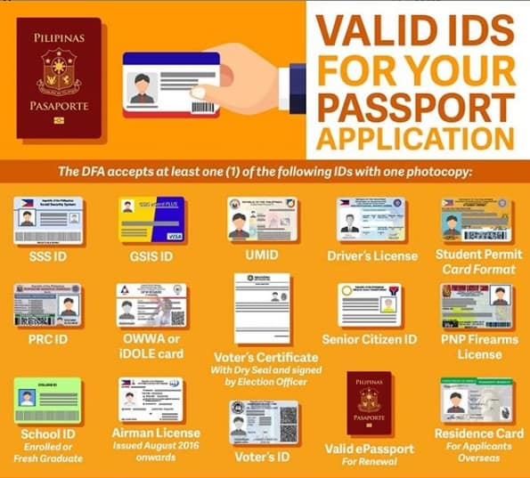 valid IDs for passport application