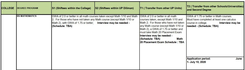 how to appeal upcat result 3