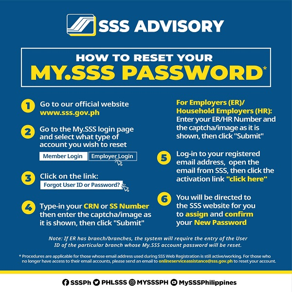 forgot sss user id and password