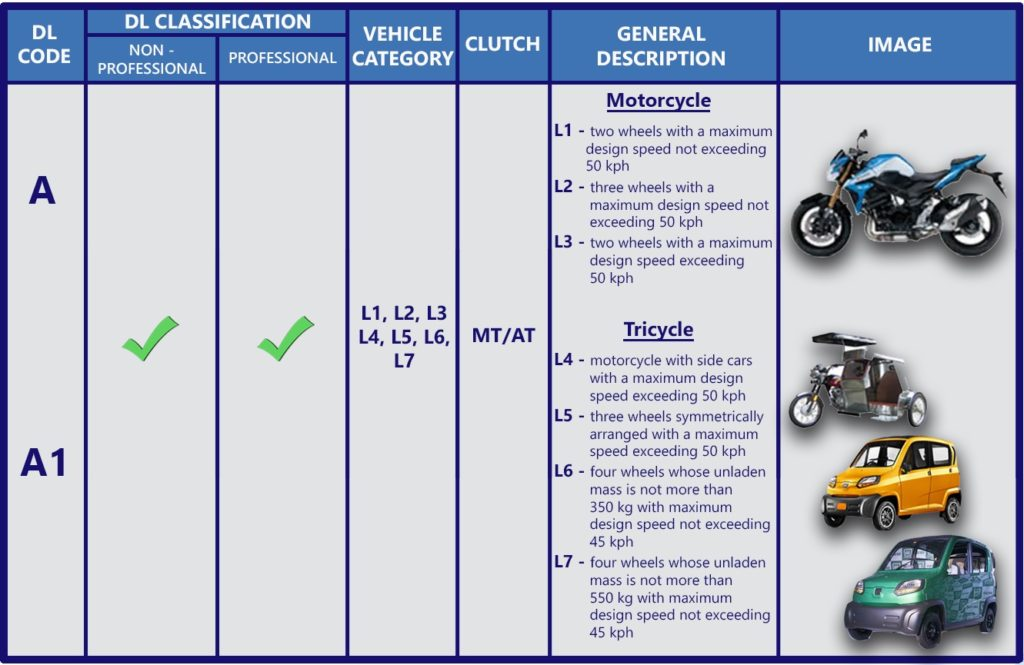 lto restriction code 1