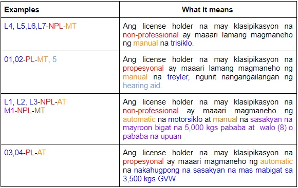 lto restriction code 4