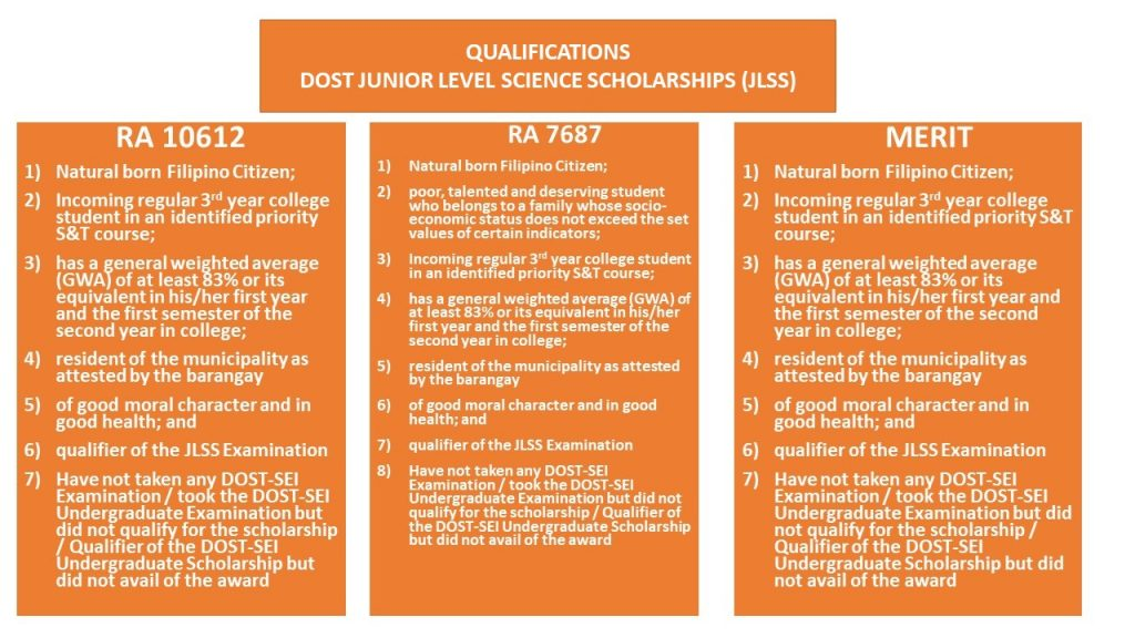 how to apply for dost scholarship 4
