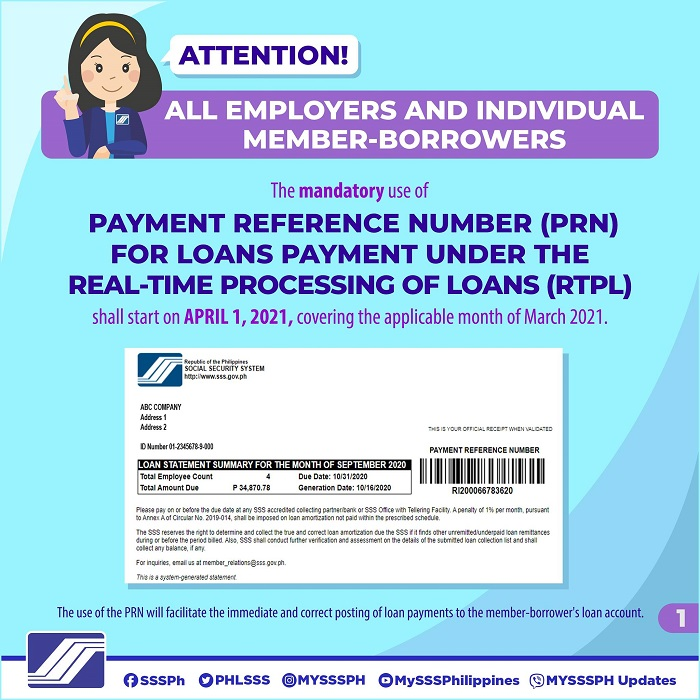how to pay sss salary loan