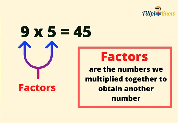 factors and multiples 1