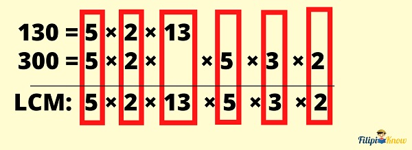factors and multiples 17