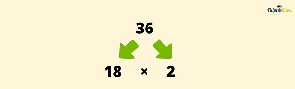 factors and multiples 3