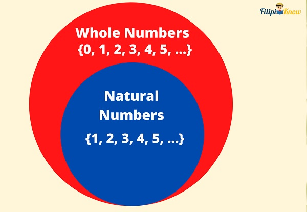 real and imaginary numbers 2