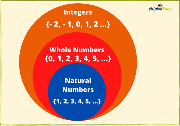 real and imaginary numbers 3