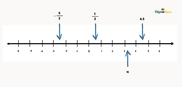 real and imaginary numbers 8