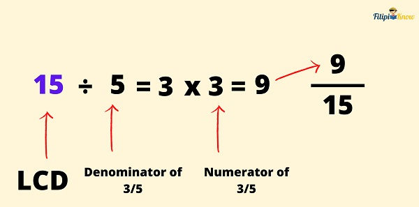 operations on fractions and decimals 10