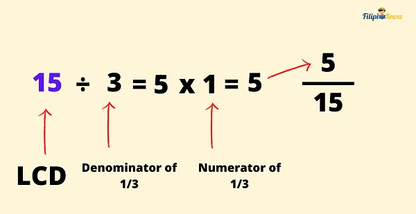 operations on fractions and decimals 11