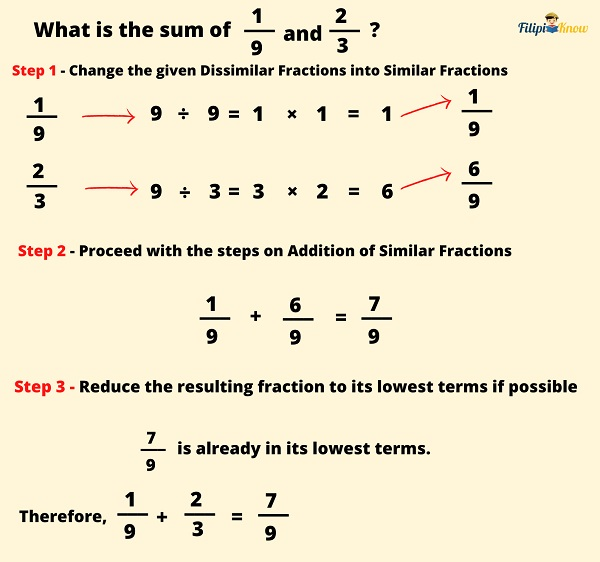 operations on fractions and decimals 12