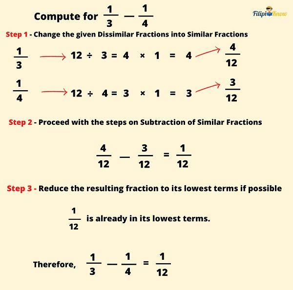 operations on fractions and decimals 13