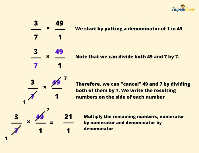 operations on fractions and decimals 18
