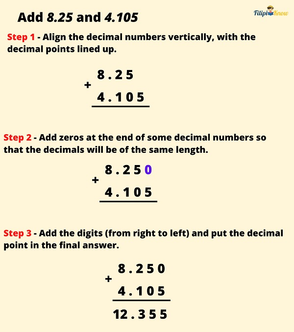 operations on fractions and decimals 23