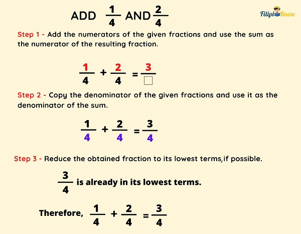 operations on fractions and decimals 3