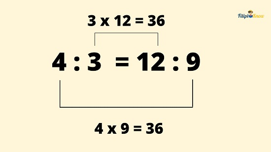 ratio and proportion 7